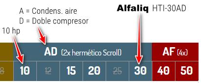 Enfriador de Agua Alfaliq HTI -Leyenda 2