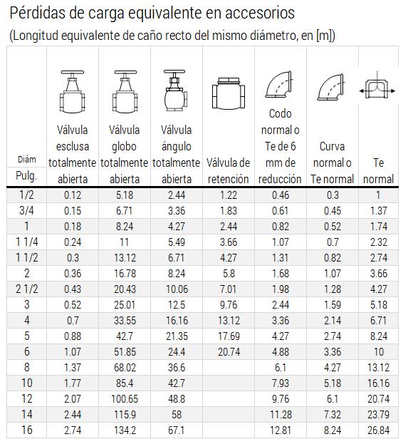 Herramientas de Cálculo de Enfriamiento